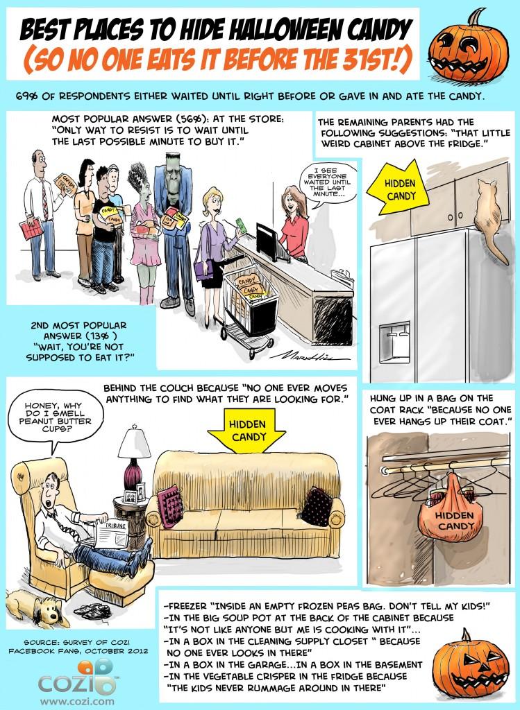 2012 Cozi Halloween infographic